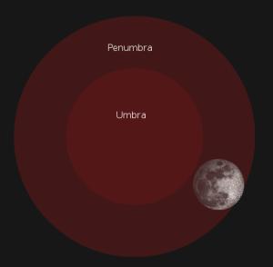 penumbral-lunar-eclipse_1945-021017