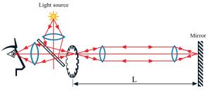 Světlo putuje do oka pozorovatele tehdy, když se dostane přes zuby kola. Fizeau zkoušel a měnil rychlost frekvenci otáčení. Autor: hamamatsu.com